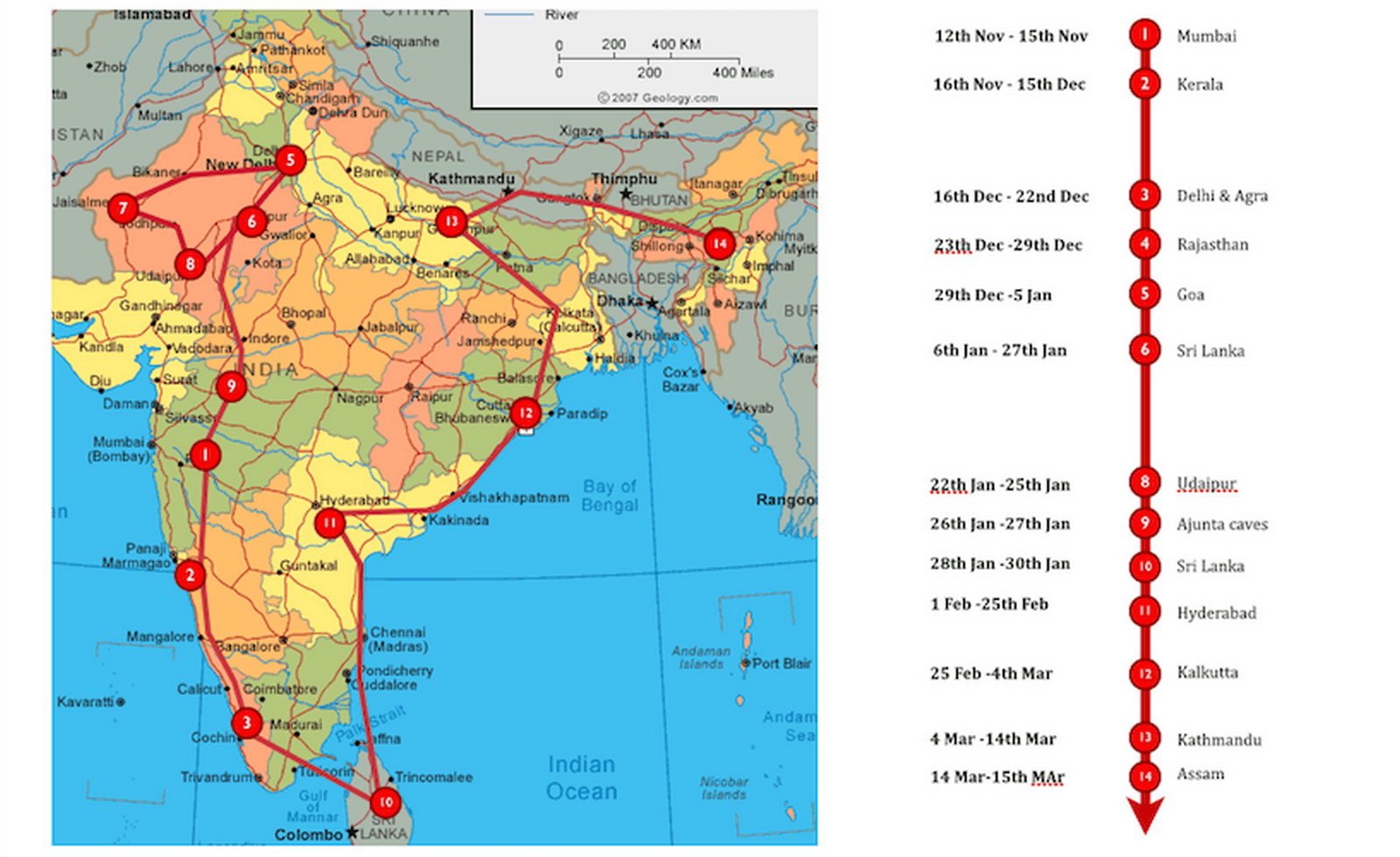 Itinerary planning India